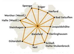 Logo Radverkehrskonzept Regiopolregion Bielefeld